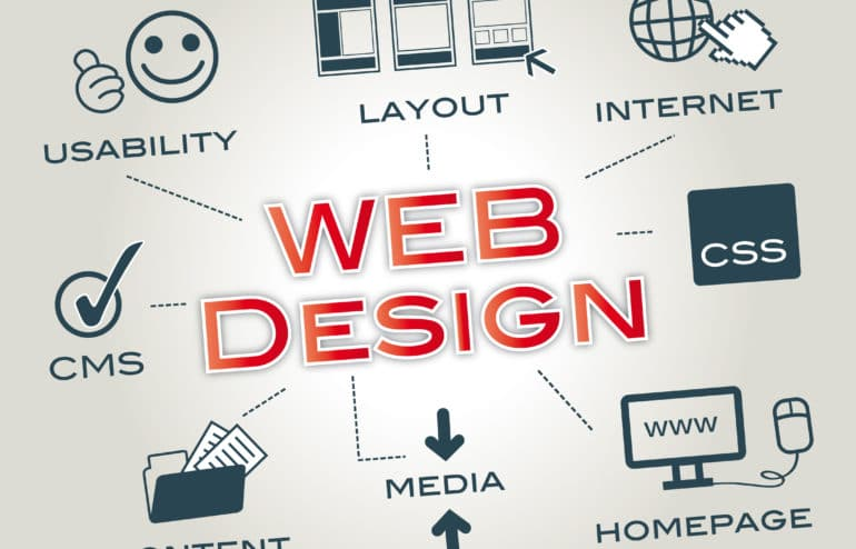 The Best Web Design in Miami